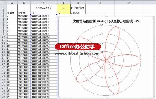 excel圆锥曲线的极坐标螺线使用excel雷达图绘制极坐标阿基米德语言方程r绘制流程图图片