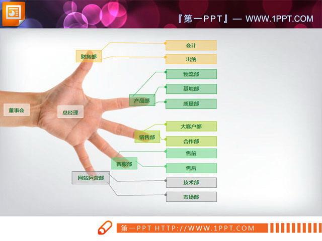 手掌ppt背景图片 手掌ppt组织结构图素材下载