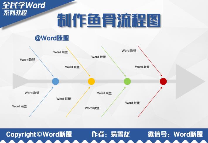 word如何制作流程图 word轻松制作(鱼骨流程图)再也不